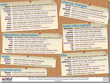 Presentations, Posters & Cheat Sheets | Robert MacLean