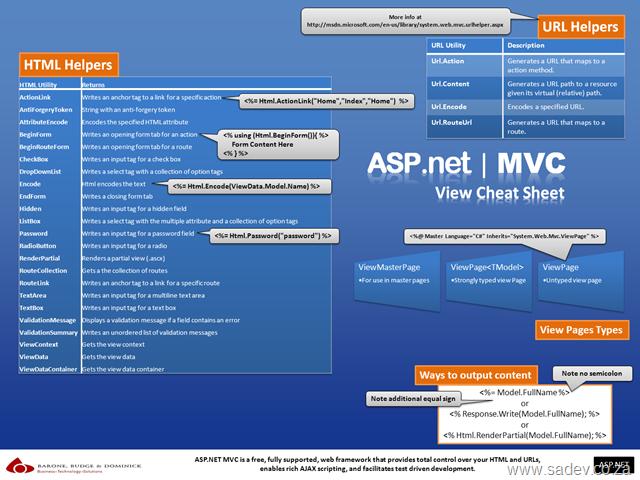 mvc 5 file choose pdf